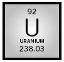 General Information - Uranium
